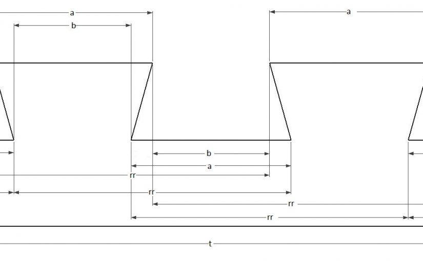 Diseño de las colas de milano